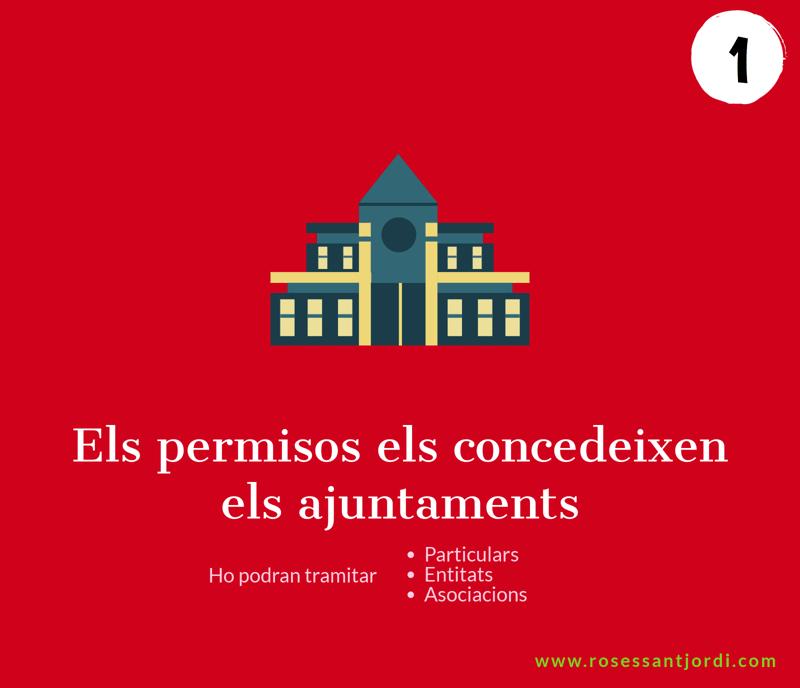 Ajuntament permisos venda Sant Jordi